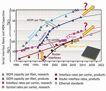 Winzer Wireless Power Transmission Market Development