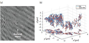 Tracking with Superresolution Digital Holographic Microscopy
