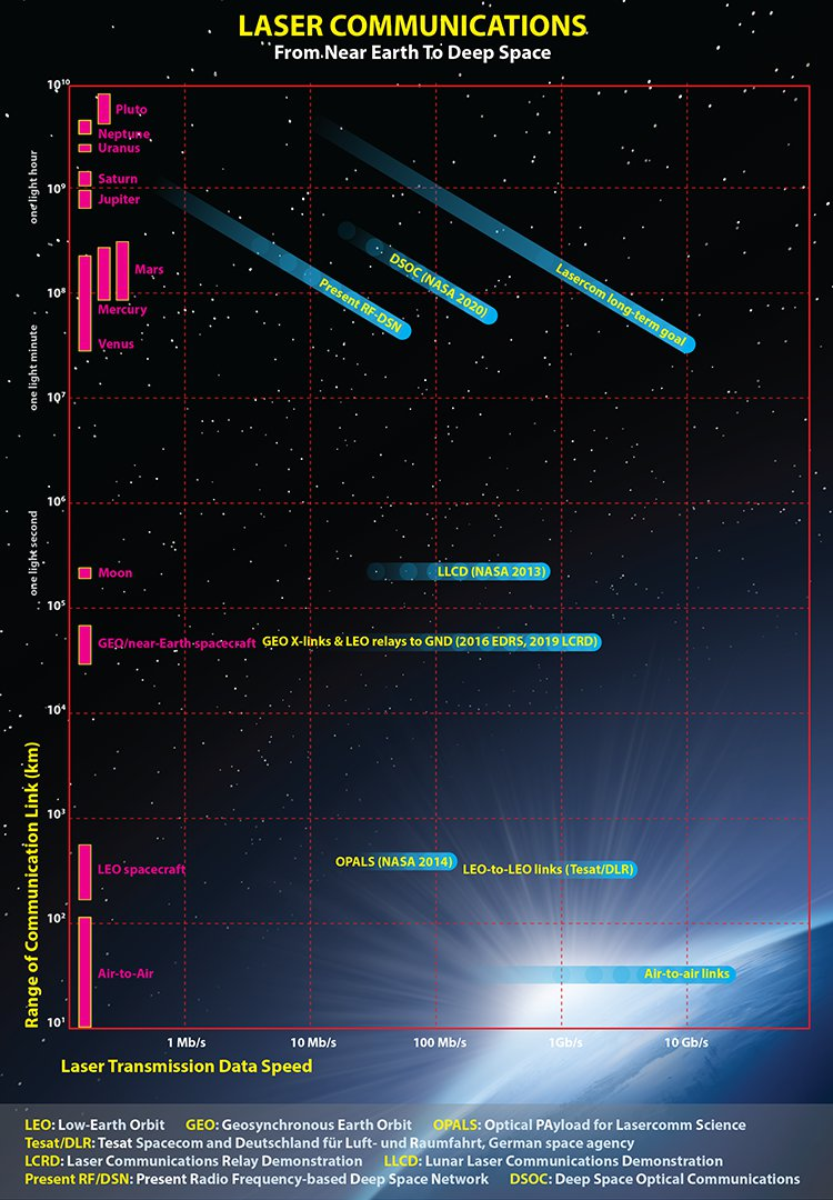 JAXA | Successful Laser Acquisition and Tracking between