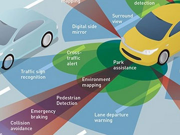 Auto Lidar: Optical Choices and Challenges | Optics
