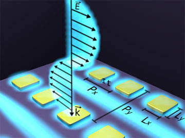 Plasmonic Metasurfaces with Ultrahigh Q Factor