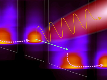 Taking the Chill Off of Terahertz